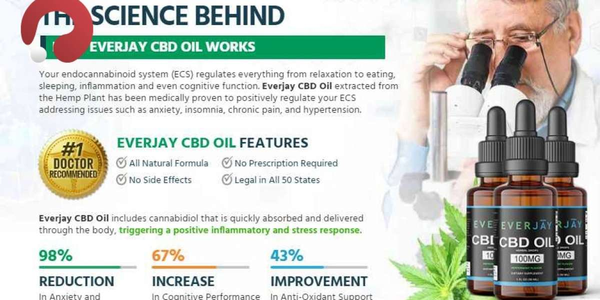 10 Easy Steps To A Winning Everjay CBD Oil Strategy